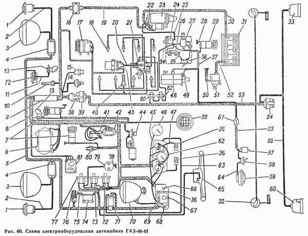 Электропроводка ГАЗ 66 была конструктивно простой