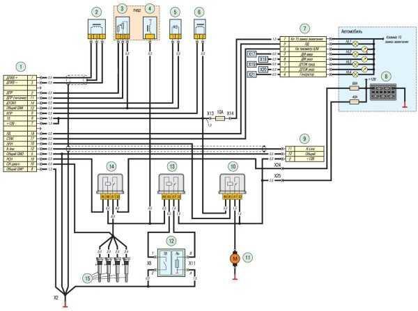 электропроводка уаз 31514