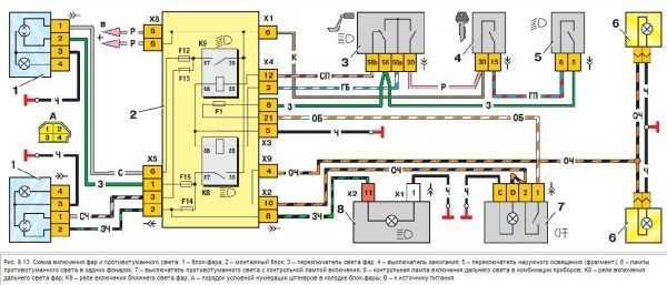 Электросхема ближнего и дальнего света