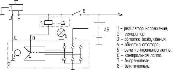 Инструкция по подсоединению регулятора к источникам питания