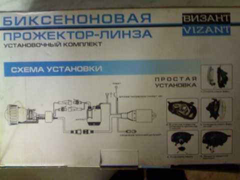 Линзованные комплекты нередко содержат и схему установки