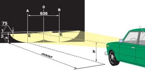 Место, где поток начинает подниматься вверх, должно совпадать с перекрестьем на линии