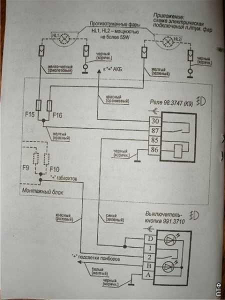 Оригинальная схема подключения противотуманных фар на Калину
