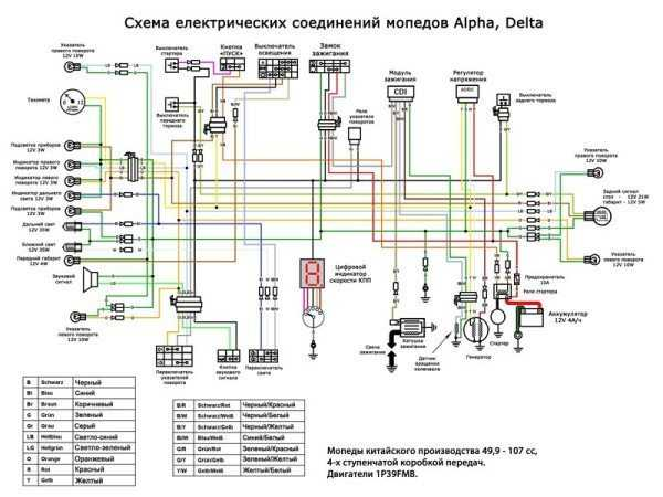 Оригинальная схема проводки мопеда Альфа с двигателями 49 и 110 куб. см