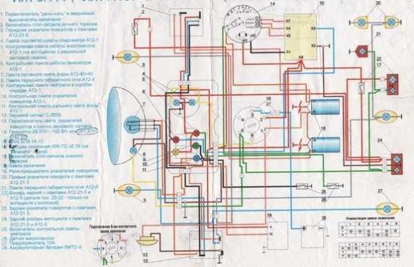 Оригинальная цветная схема проводки ИЖ Планета 4
