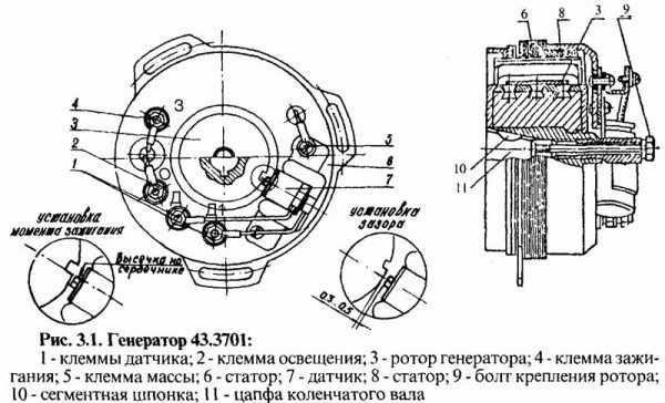 Оригинальная заводская схема генератора мотоцикла ИЖ Планета 4