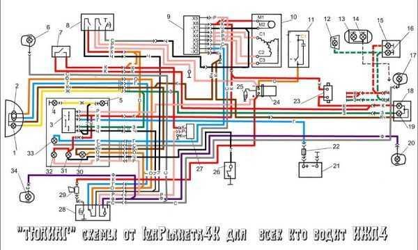 Перерисованная «фанами» мотоцикла схема электропроводки (из черно-белой заводской)