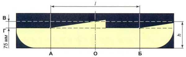 Правильно размеченный экран для регулирования световых приборов на Шевроле Лачетти