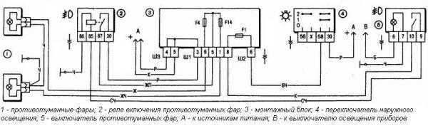 Прилагаемая к комплекту схема установки противотуманных фар на ВАЗ 2110 поможет в монтаже