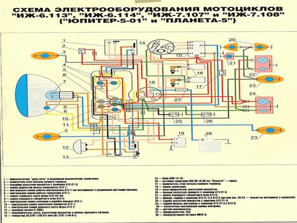 Проводка на ИЖ Планета 5 позаимствована с других моделей производителя