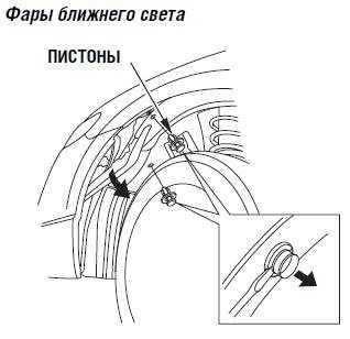 Схема демонтажа подкрылка на Honda Civik