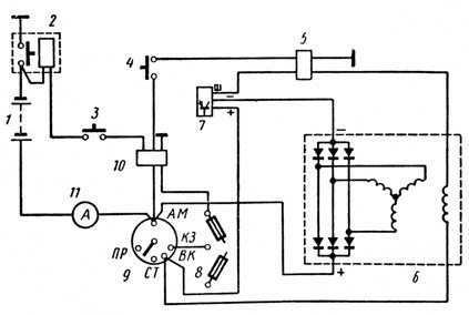 Схема электропроводки КАМАЗ 55111: электропитание и его основные элементы