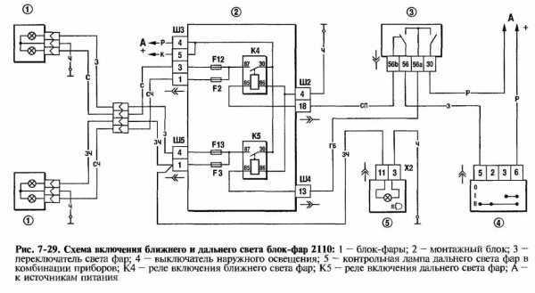 Схема головного освещения ВАЗ 2110