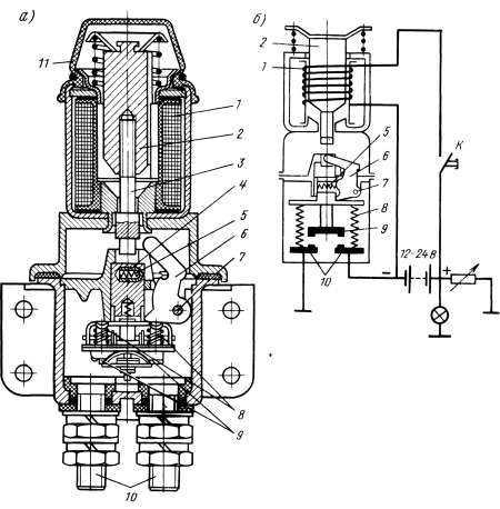 Схема проводки КАМАЗ 5511 содержит защитный элемент