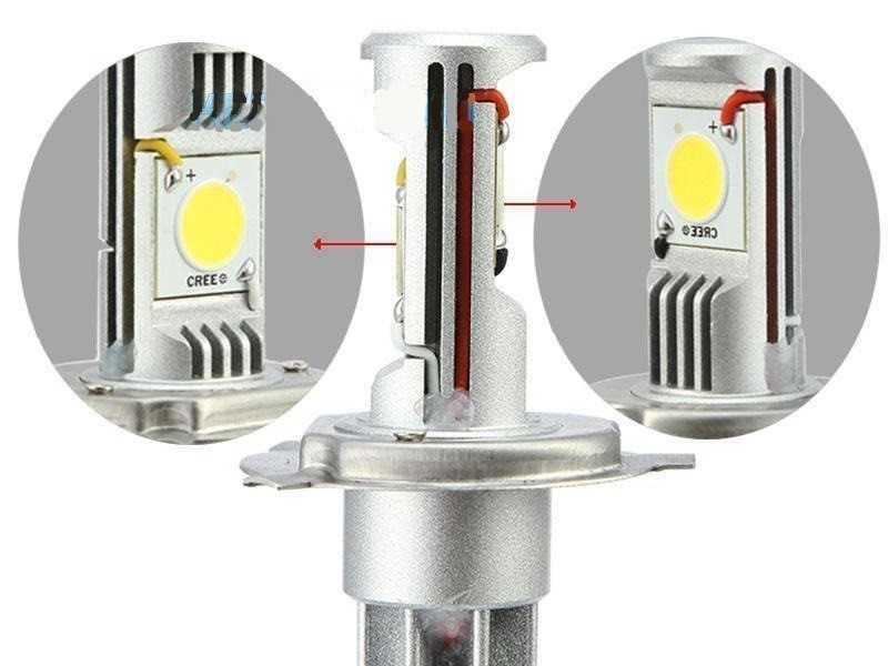 Светодиодные лампы – новое слово в автомобильном освещении