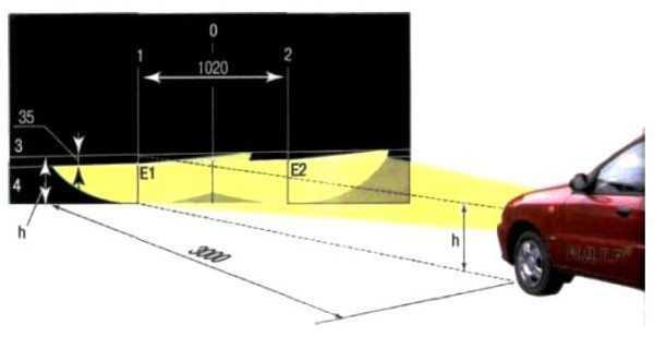 Световой поток для каждой фары выставляется отдельно