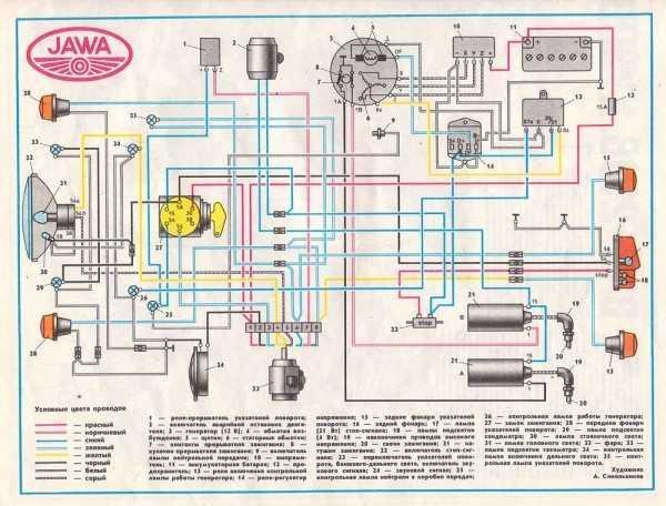 Цветная схема проводки на Яву 638, публикуемая журналом «ЗР»