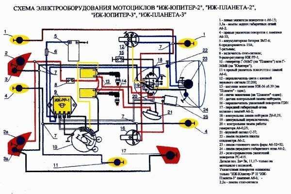 Унификация электросхемы с другими моделями – традиционный способ снижения расходов