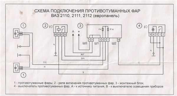 В каждом «правильном» комплекте есть схема подключения противотуманных фар ВАЗ 2110
