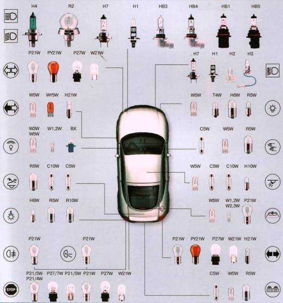 В современном авто применяется более 40 видов и типов ламп