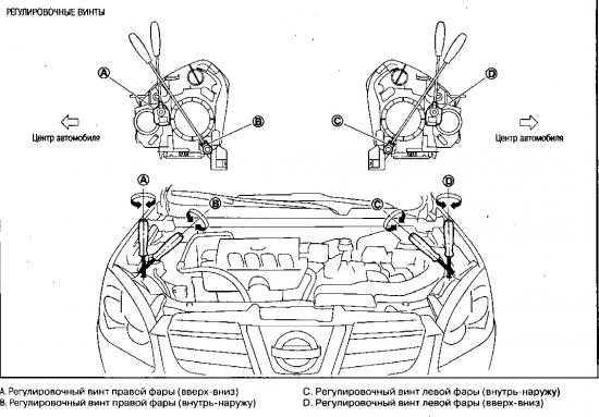 Замена лампочки ближнего света Nissan Qashqai и ее последующая регулировка