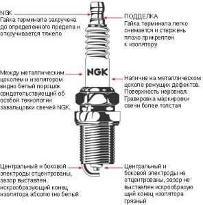 Как отличить подделку NGK свечи оригинал