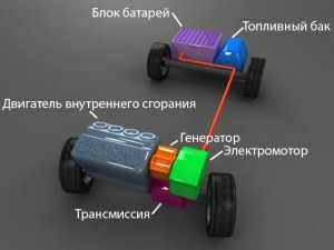 Схема устройства гибридного авто