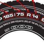 Индекс скорости и нагрузки шины