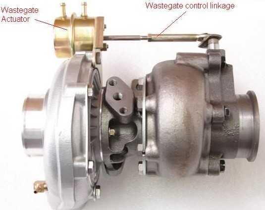 Клапан Wastegate