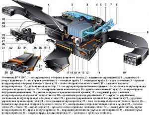 Отопитель ВАЗ 2107 устройство неисправности ремонт