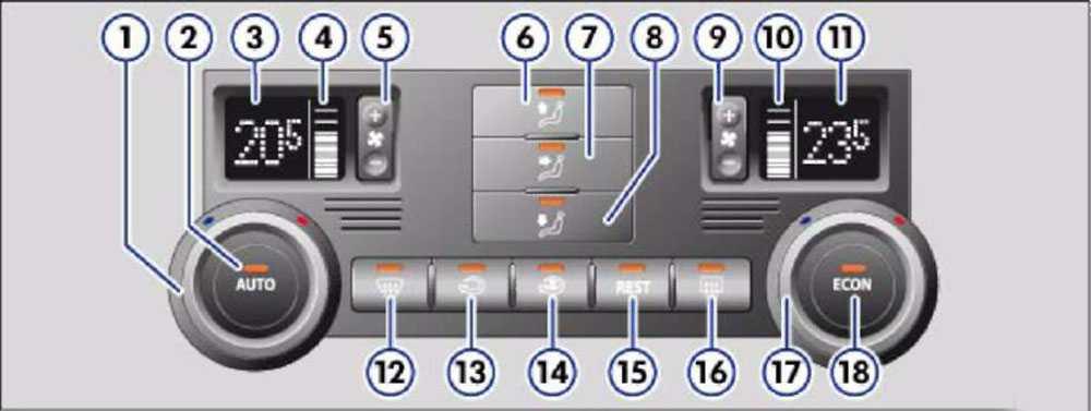 Система 2C-Climatronic