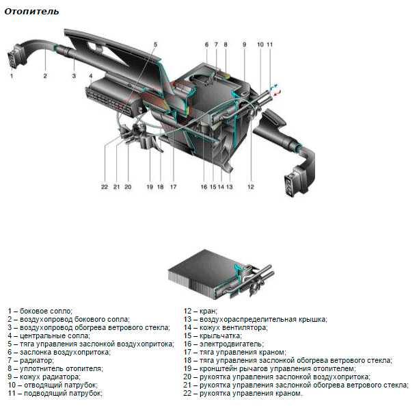 Система отопления Нива-21213