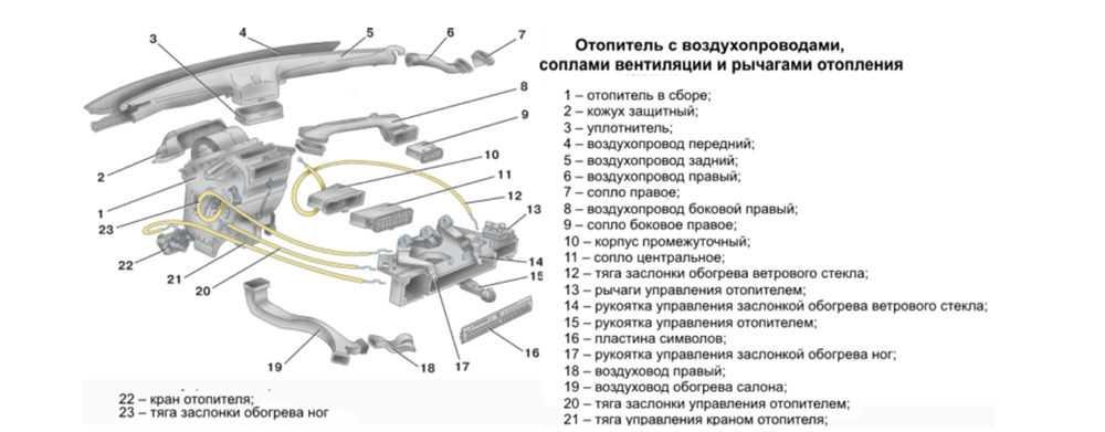 Устройство печки ВАЗ-2114