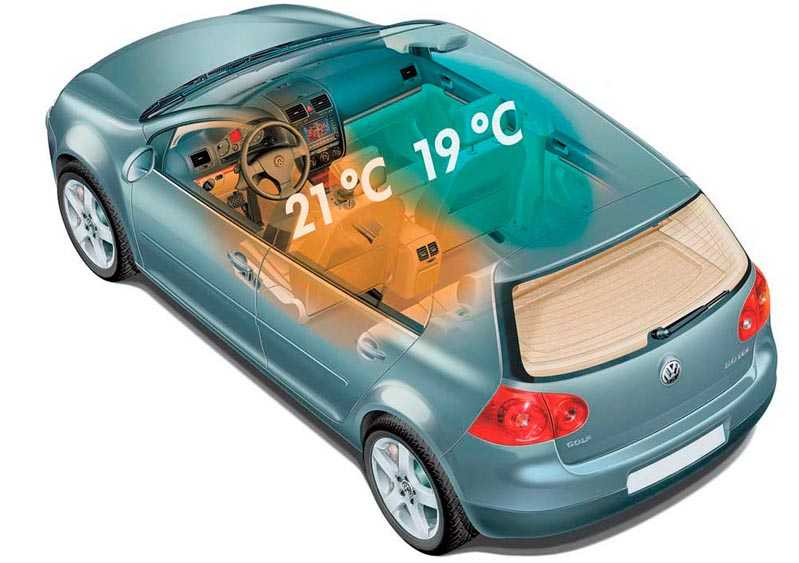 Двухзонный климат-контроль