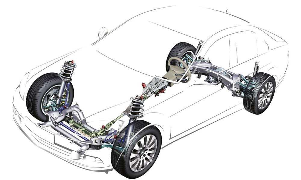 Схема ходовой части авто