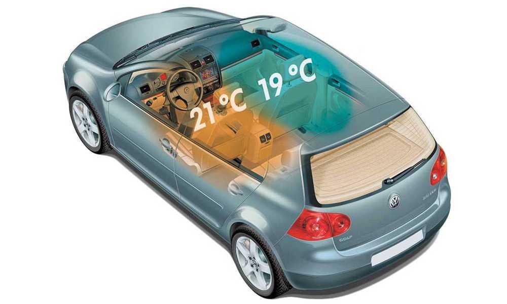 Зонирование климат-контроля