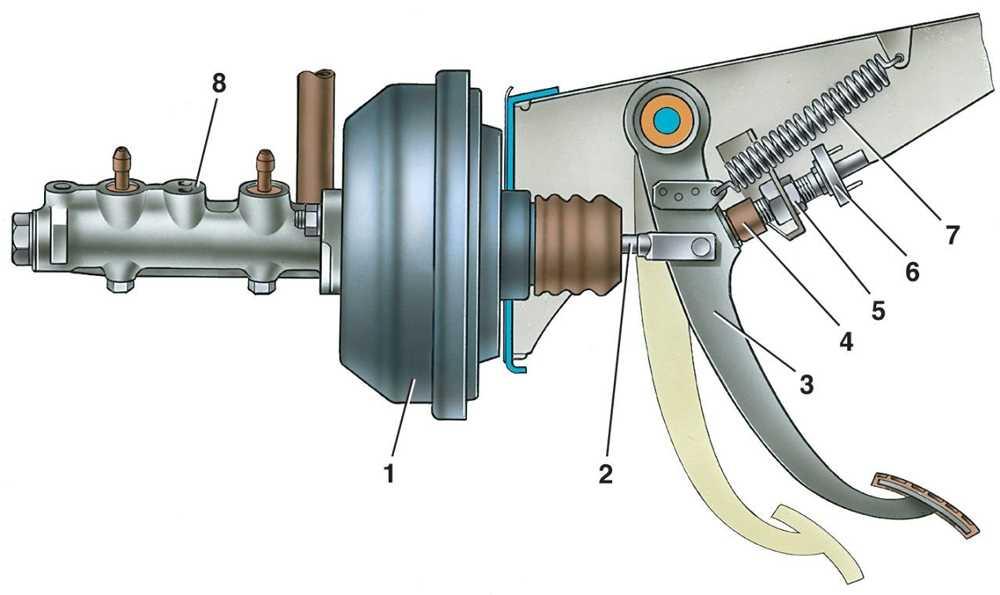 Схематическое изображение педали тормоза