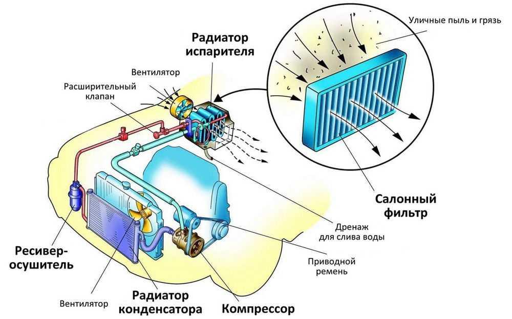 Схема отопления Daewoo Nexia