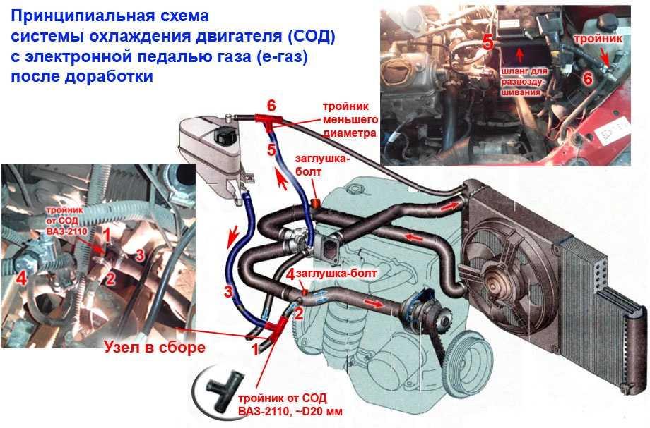 Схема модернизации системы охлаждения