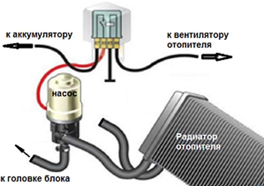 Схема установки насоса до радиатора