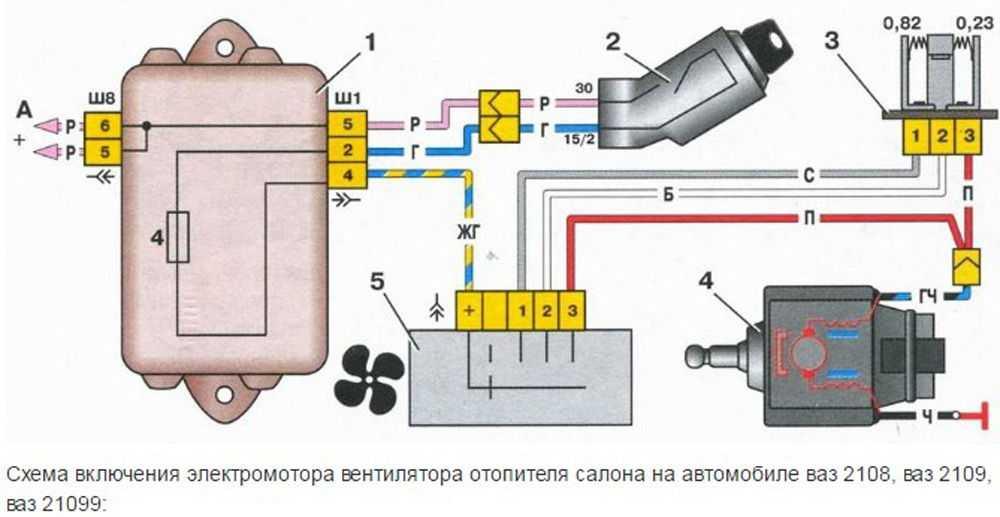 Схема включения вентилятора печки ВАЗ-2109