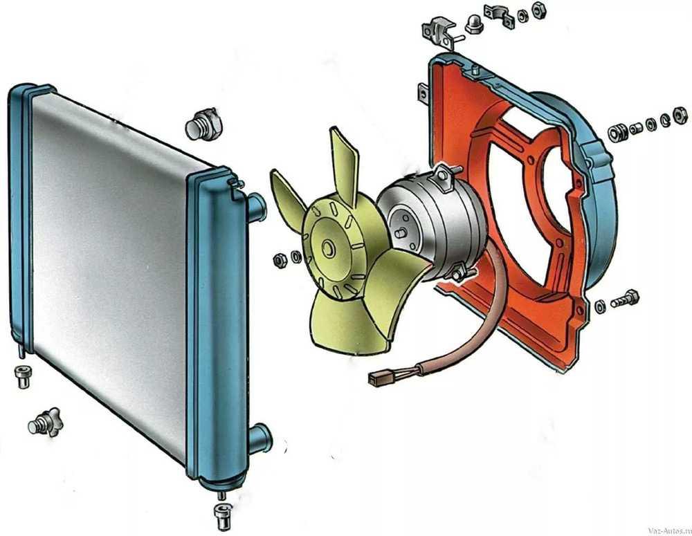 Схема замены вентилятора печки