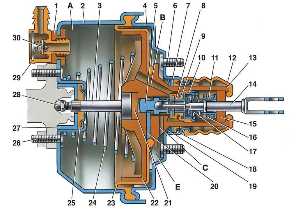 Схематическое изображение вакуумного усилителя тормозов