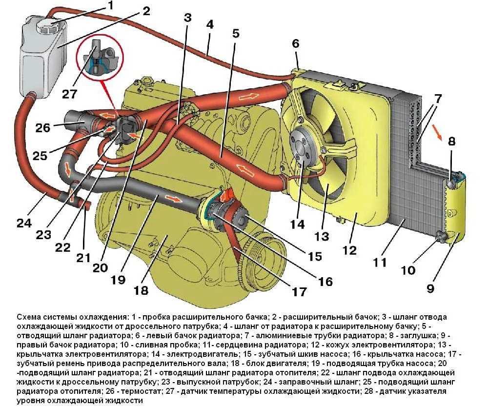 Печка ВАЗ-2109