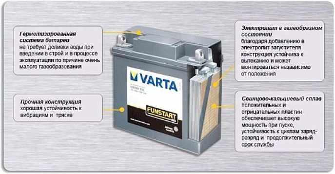 Достоинства и недостатки гелевых аккумуляторов