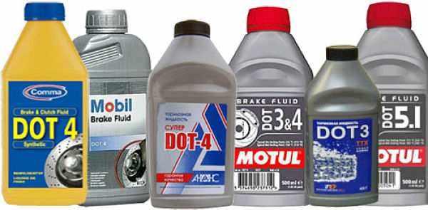 лучшие тормозные жидкости