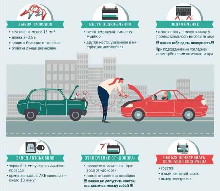 Инструкция: как прикурить авто