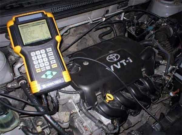 сканер для диагостики авто