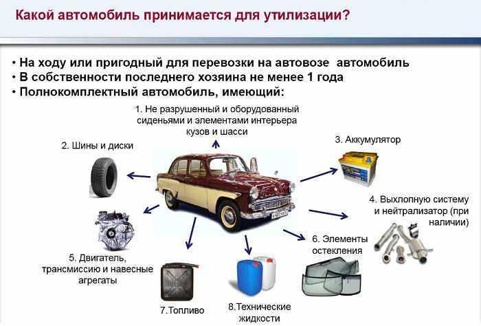 какой автомобиль принимается для утилизации