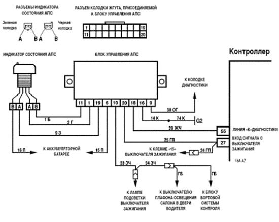 схема соединений блока АПС-4